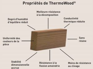 propriete-thermowood